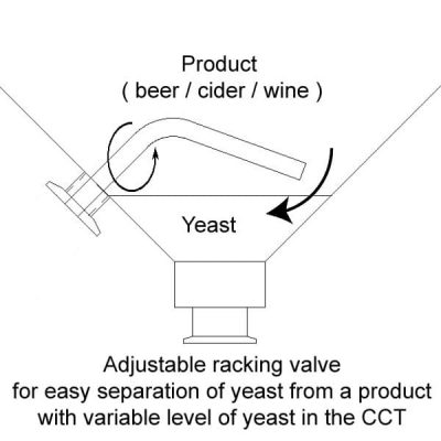 Adjustable racking valve for separation of yeast from the product in CCT 400 liters