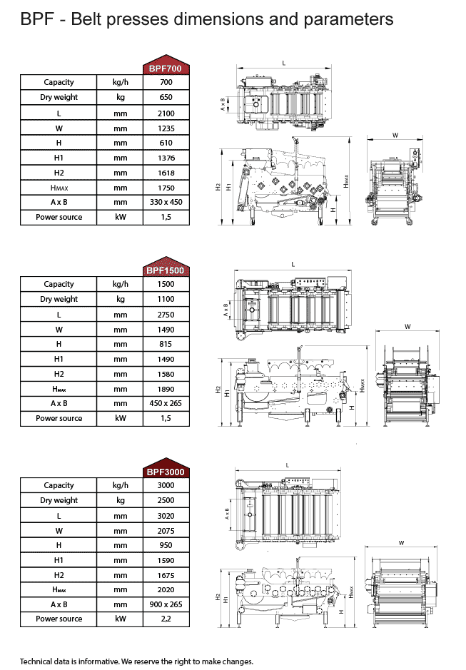 bpf-table-specifications