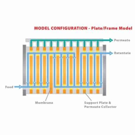 Filtriranje-pločasti filter shema 01