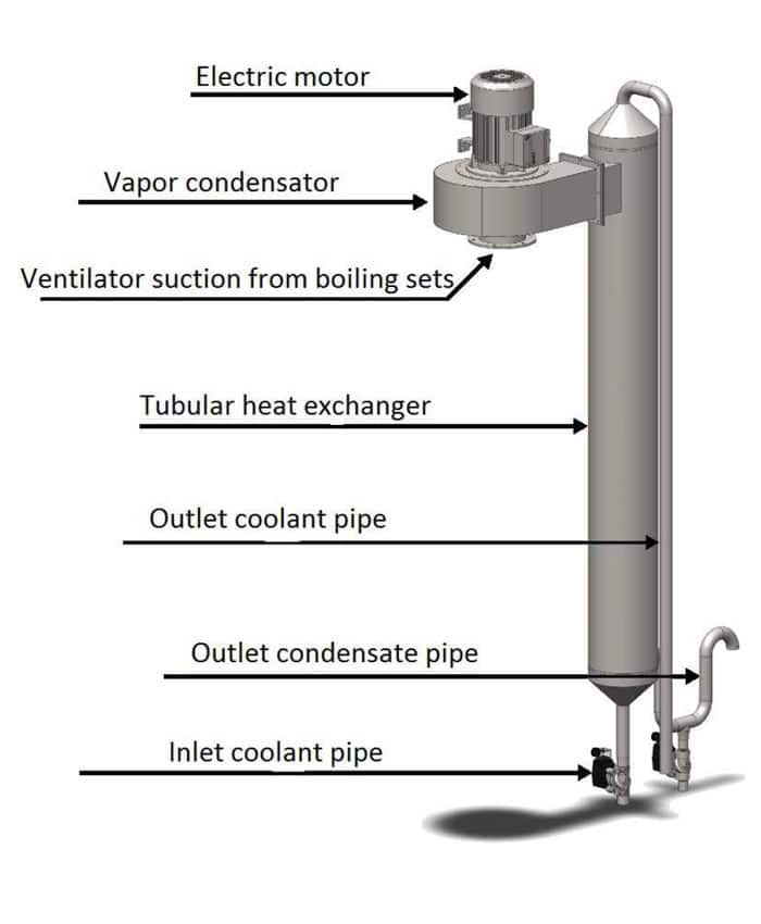 vapor-condenser-description