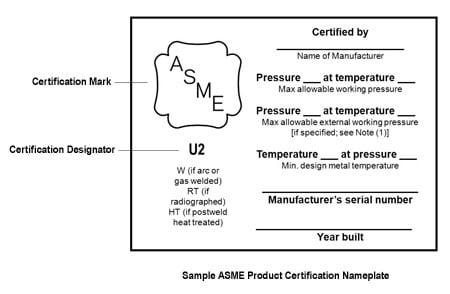 ASME Boiler and Pressure Vessel Certificate