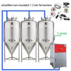 CFSOT1-8xCCT500SLP Complete set for the fermentation of beer with 8 pcs of the simplified CCF 500 liters, on-tank control