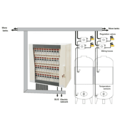 CTTCS-B35S Cabinet tank temperature control system for 35 cooling zones