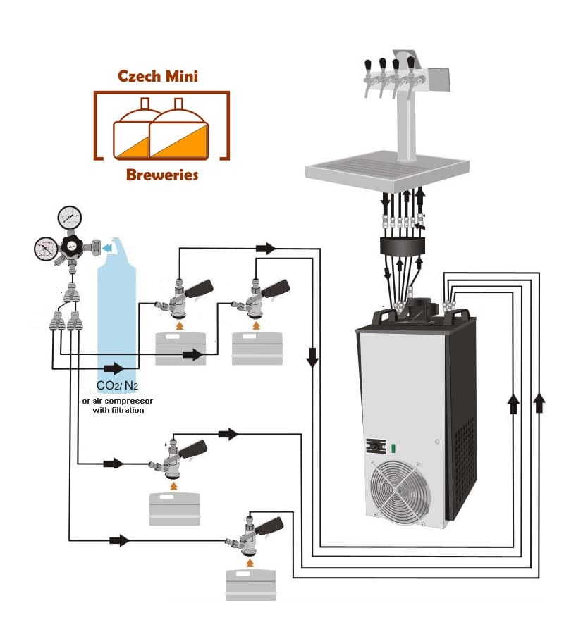 DBWC-C-cooler-beer-cooling-system-connecting-scheme
