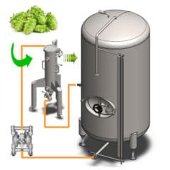 CHS-2500BN Multifunction set for the cold extraction of hop and the carbonization of beer in the tank 2500L