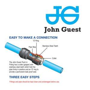 JGS - John Guest sustav