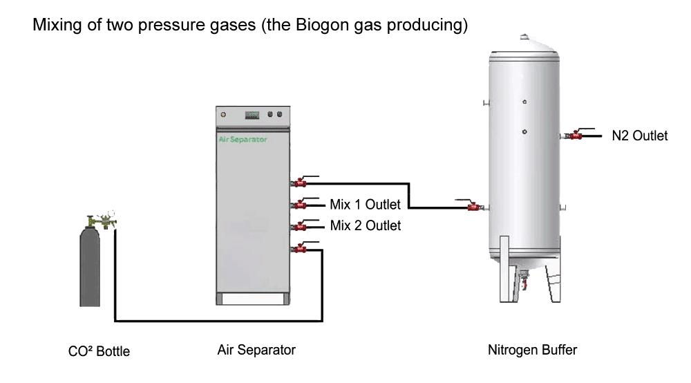 NIG-A-2gasmix-01