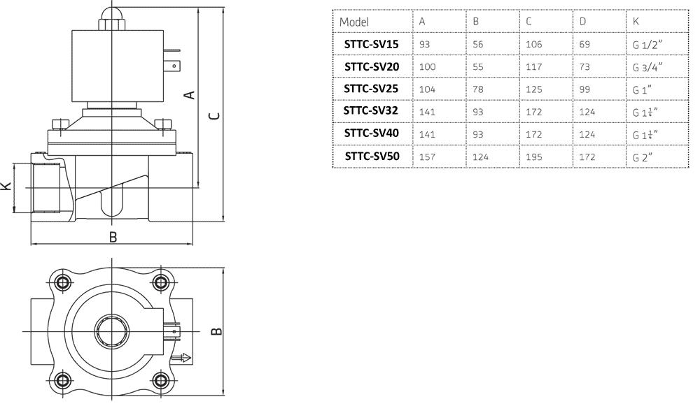 STTC-SVXX-24VS-dimensions