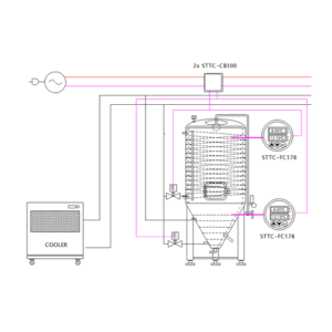 TCTCS2 - Tank controller temperature control system