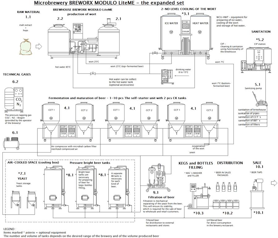 blokove-schema-mp-bwx-modulo-liteme-500mc-002-rozsireny-900-EN