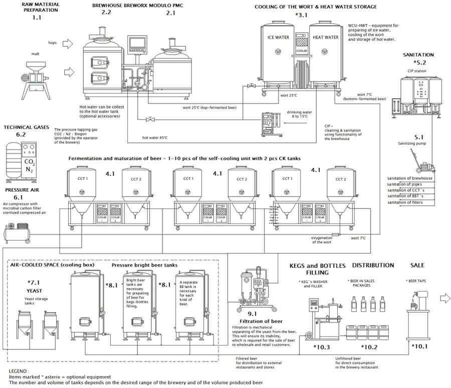 Blokove-schéma-mp-bwx-modulo-pmc-001-rozsireny-900-CS