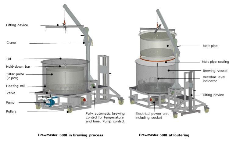 brewmaster-bm500-scheme