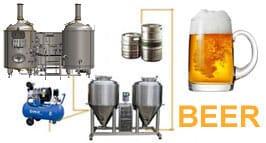 microbreweries-set-266x143-266x143