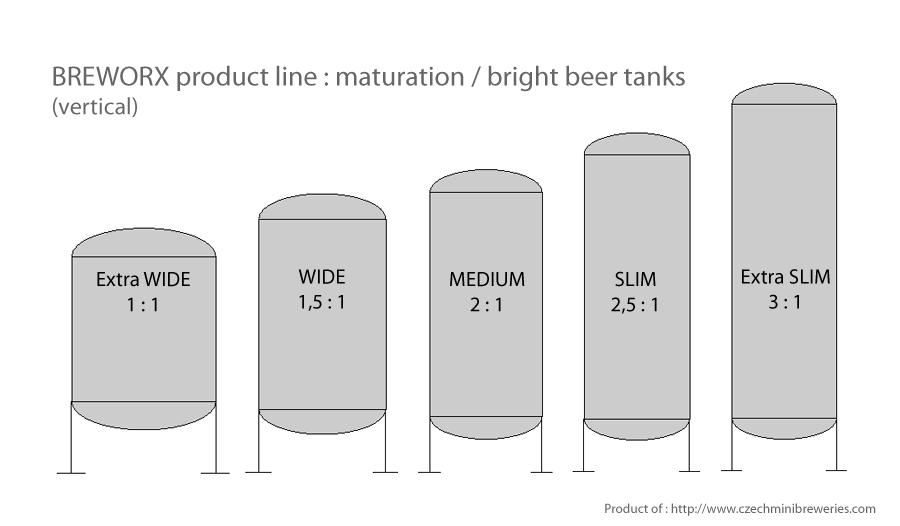 maturation-tanks-vertical-breworx-product-line