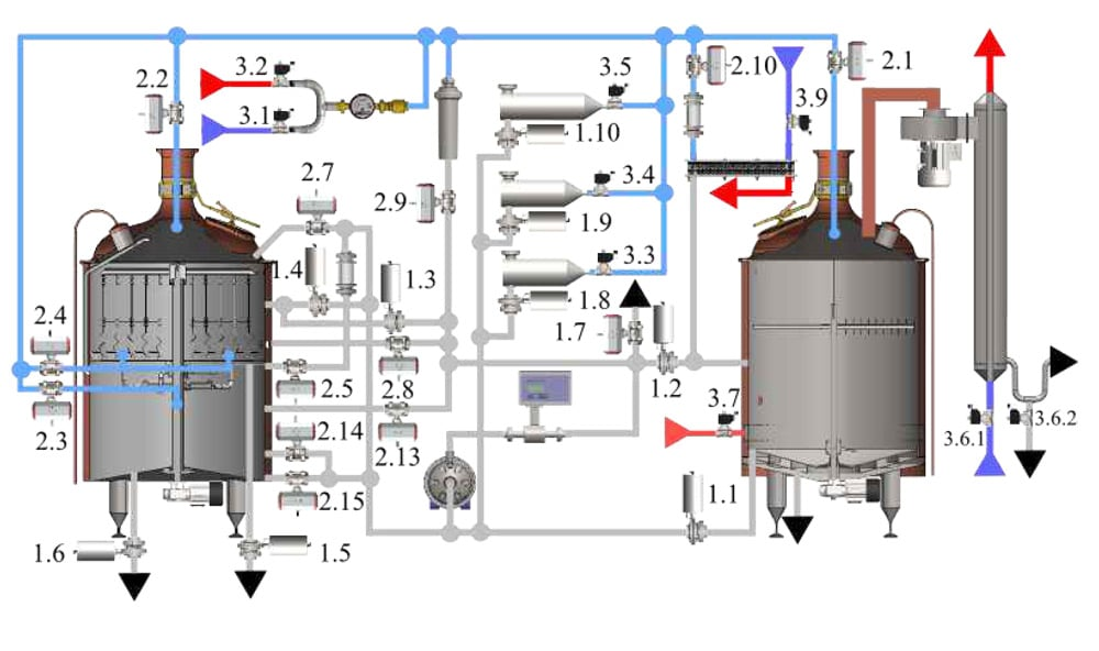 brewhouse automatic control auv1 - BREWORX CLASSIC 300 : Wort brew machine