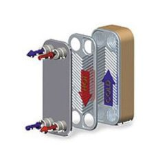 HBA-HE200 – Heat exchanger for NB-200 brewhouse