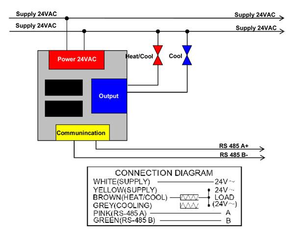 C-2105-graf-04