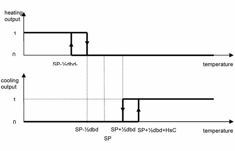 C2105-graf-01