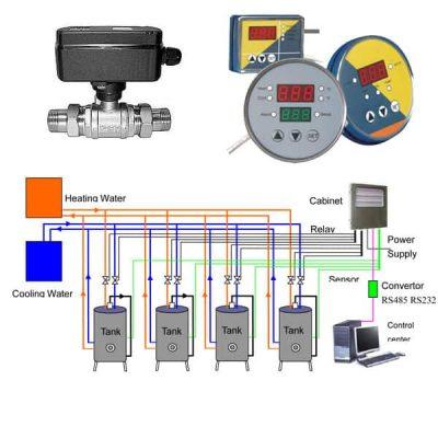 CCS: aušinimo valdymo sistemos