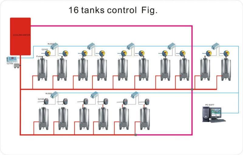 Aušinimo valdymo sistema-tccs-2105
