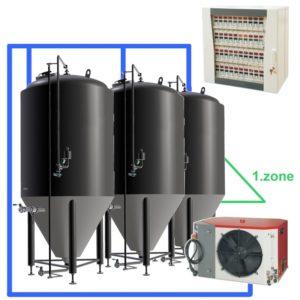 CC1Z - CFS mit der zentralen Steuerbox, CCT-Tanks mit einer Kühlzone