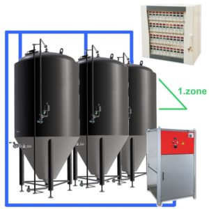 CBFSCC 1Z 04 Complete beer fermentation sets central cabinet 300x300 - CFS CC1Z Central-cabinet 1-zone