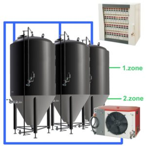 CFSCC2-2xCCT1000C Complete set for the fermentation of beer with 2x CCT-1000C, central control cabinet