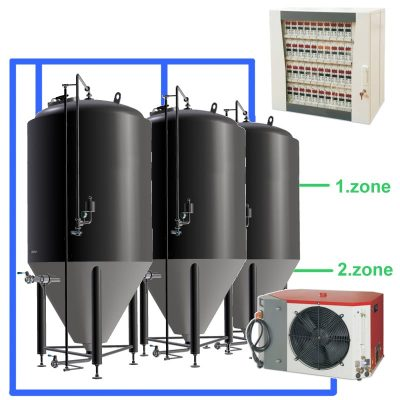 CC2Z : Complete fermentation sets with central control box, CCT tanks with two cooling zones