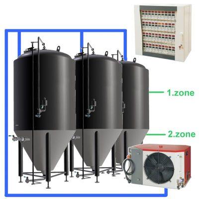 CC2Z: Kompletní fermentační soupravy s centrální řídící skříní, CCT nádrží se dvěma chladicími zónami