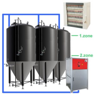 CFSCC2-6xCCT4000C Complete set for the fermentation of beer with 6x CCT-4000C, central control cabinet