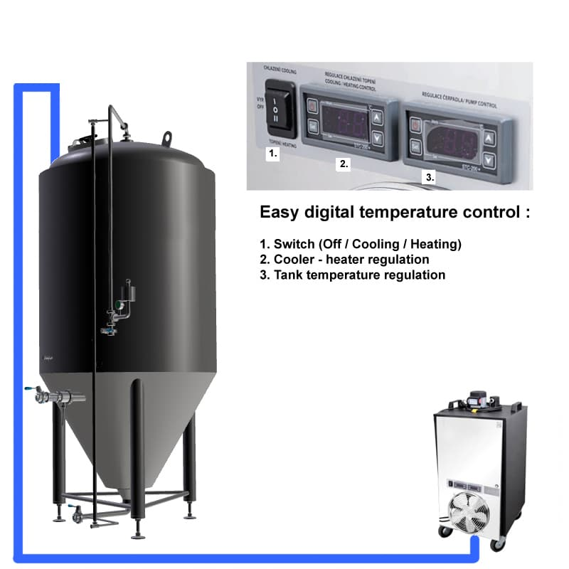 CBFSOT-CBFSOT-1xCCT1000-Complete-beer-fermentation-sets-on-tank-controllers