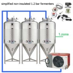CFSOT1-12xCCT200SLP Complete set voor het vergisten van bier met 12-stuks van de vereenvoudigde CCF 200-liters, on-tank bediening