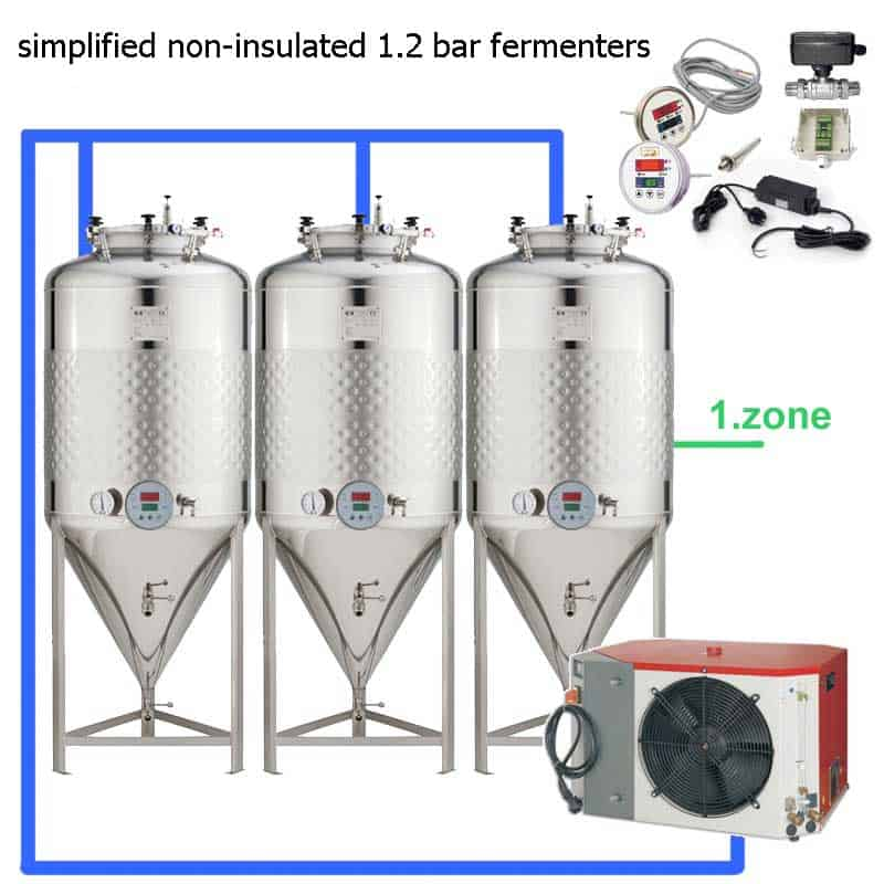 CFS-1ZS-Complete-beer-fermentation-sets-simplified-01
