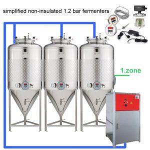OT1ZSLP mit einem Temperaturregler auf jedem nicht isolierten Tank