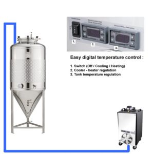 CT1CCT-SHP : Complete fermentation sets with SHP tanks 2.5bar