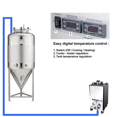 CT1CCT-SLP : Complete fermentation sets with SLP tanks 1.2bar