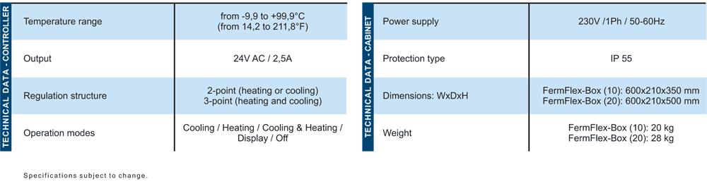 CTTCS A10 parametrai - CTTCS-A10 rezervuaro temperatūros kontrolės sistemos kabinetas - iki 10 aušinimo zonų - ccs, mttc, dtc