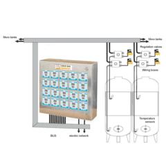 CTTCS-A20S Teljesen felszerelt hőmérsékletszabályozó rendszer a központi vezérlőszekrénybe tartozó hűtési zónák 20 kádjára