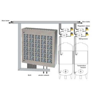 CCCT-A25S Visiškai įrengta temperatūros valdymo sistema 25 vnt. Aušinimo zonoms su centrine valdiklio korpusu