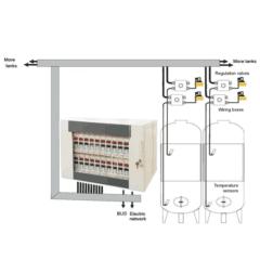 CTTCS-B20S Kazánház hőmérséklet-szabályozó rendszere 20 hűtési zónákhoz