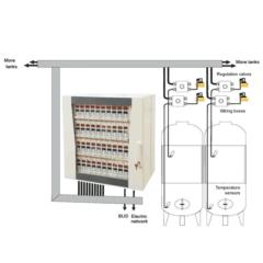 CCCT-B45S Visiškai įrengta temperatūros valdymo sistema 45 vnt. Aušinimo zonoms su centrine valdiklio kortele