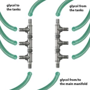 CWC-CMC412SS Compact hose manifold 1x19mm>4x19mm for connect CWC to 4 cooling zones – Stainless steel