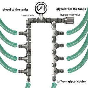CWC-CMC412MSS Main kompaktní hadice potrubí 1x19mm> 4x19mm s manometrem a obtokovým ventilem - nerezová ocel