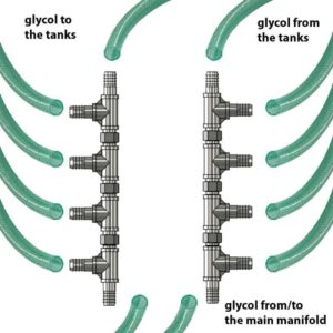 CWC-CMC512SS Compact hose manifold 1x19mm>5x19mm for connect CWC to 5 cooling zones – Stainless steel
