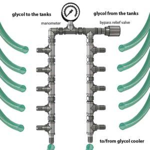 CWC-CMC534MSS Main kompaktní hadice potrubí 1x25mm> 5x19mm s manometrem a obtokovým ventilem - nerezová ocel