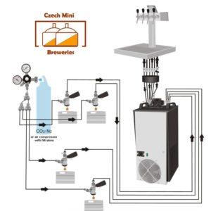 DBC - Dispense beer coolers