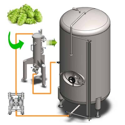CHSBN - Sets for extraction of hops to cold beer with a beer tank cooled by air