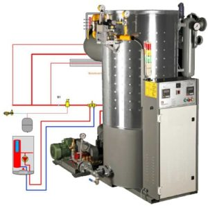 GSG-350-10 Gas steam-generator 350kg/hr 10bar