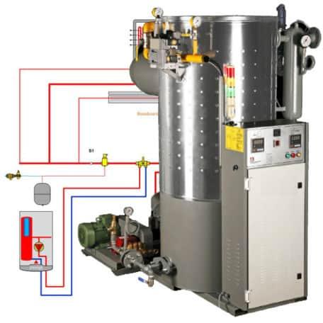 GSG 1500 BR 456x456 - BREWORX OPPIDUM 5000 : Wort brew machine - the brewhouse
