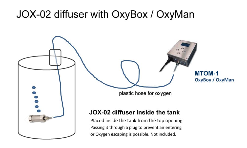 OxyBoyMan-s-jox02diffuser-schéma